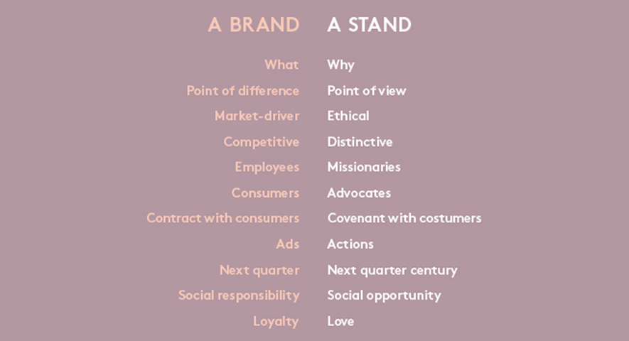 The difference between purpose and brand